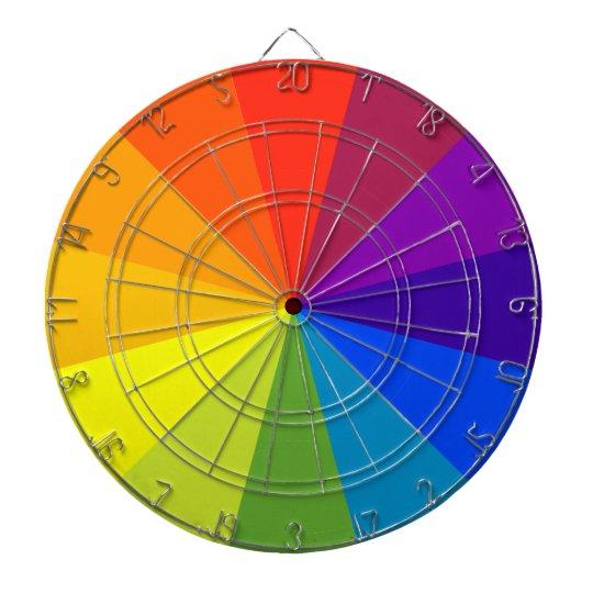 colour wheel dartboard
