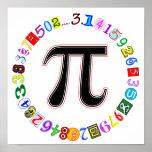 Colourful and Fun Circle of Pi