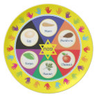 Colourful Hands Kids Passover Seder Plate