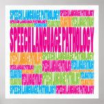 Colourful Speech Language Pathology Poster