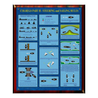 COLREGS PART B - STEERING & SAILING RULES POSTER