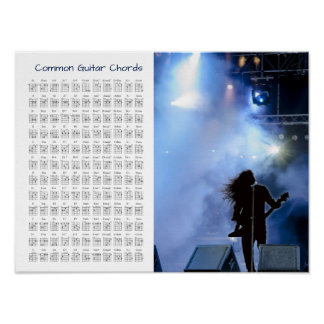 COMMON GUITAR CHORDS CONCERT STAGE POSTER