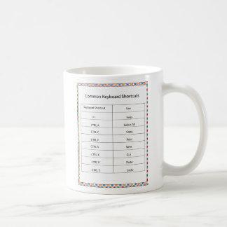 Common Keyboard Shortcuts Mug