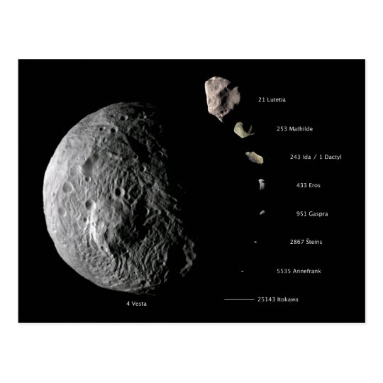 Comparative Size Chart of Nine Asteroids Postcard
