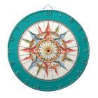 compass rose - mandala dartboard