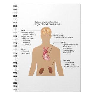 Complications principales de diagramme d'hypertens carnets à spirale