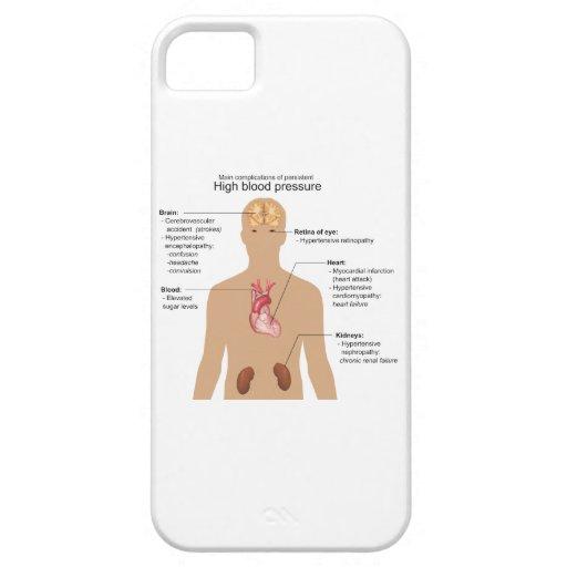 Complications principales de diagramme d'hypertens étuis iPhone 5