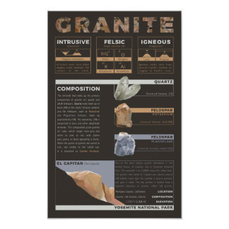 Composition of Granite Poster