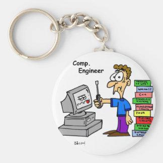 Computer Engineer Cartoon Basic Round Button Keychain
