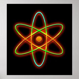 Concept atomique