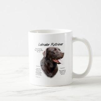 Conception d'histoire de labrador retriever (choco tasse