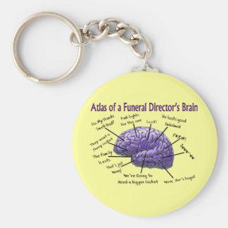 Conception drôle de cerveau de directeur des pompe porte-clé rond