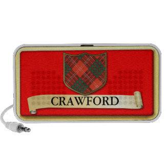Conception écossaise de tartan - Crawford personna Haut-parleurs
