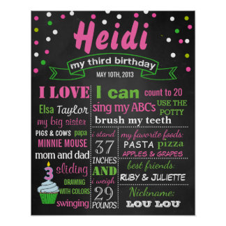 Confetti 3rd Birthday Party chalkboard sign poster