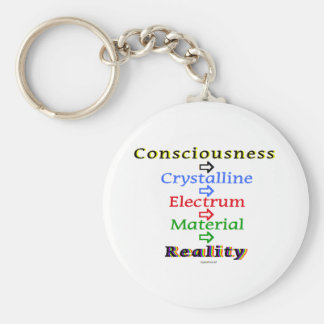 Consciousness... Basic Round Button Keychain