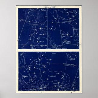 Constellations Cygnus and Centaurus etc Poster