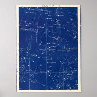 Constellations Leo and Ursa Mayor Poster