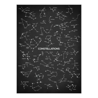 Constellations Photo Print