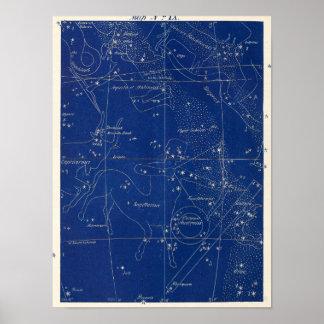 Constellations Sagittarius Capricornus & More Poster