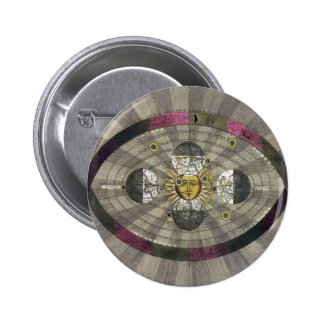 Copernican system of the Universe 2 Inch Round Button