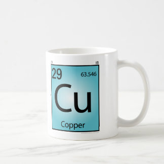 Copper (Cu) Element Mug