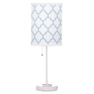 Cornflower Blue - White Quatrefoil Lamp Shade