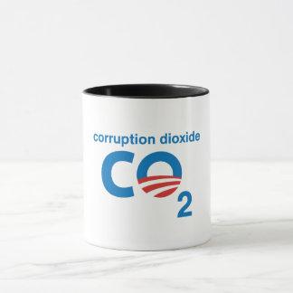 Corruption Dioxide 1 mug