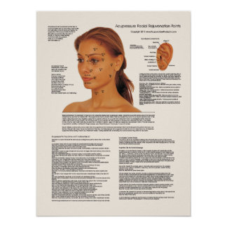 Cosmetic Acupuncture Facial Rejuvenation Points Poster