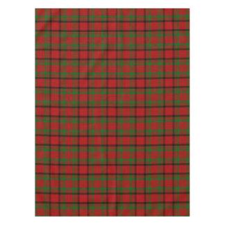 County Tipperary Irish Tartan Tablecloth