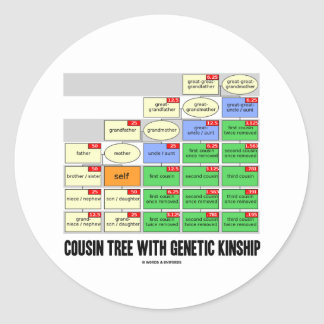 Cousin Tree With Genetic Kinship (Genealogy) Classic Round Sticker