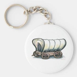 Covered Wagon Basic Round Button Keychain