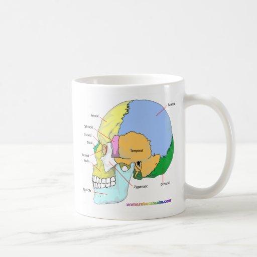 Crâne (latéral) mug à café