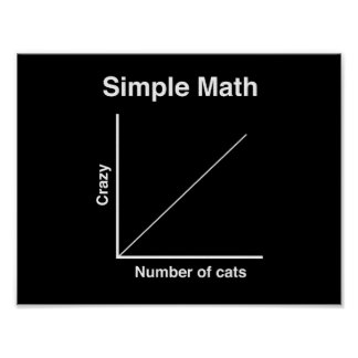 Crazy Cat Graph Poster