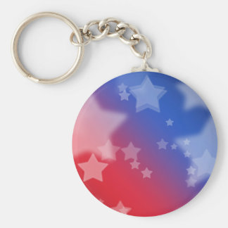 Create your own Political Keychain