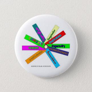 Creativity Thesaurus Wheel 2 Inch Round Button