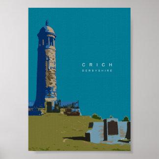 Crich Memorial Tower Poster