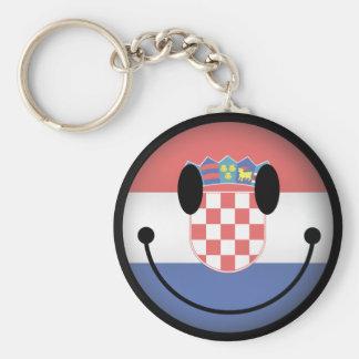Croatia Smiley Basic Round Button Keychain