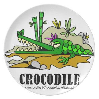 Crocodile by Lorenzo © 2018 Lorenzo Traverso Plate