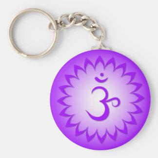 Crown Chakra - Sahasrara Basic Round Button Keychain