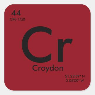 Croydon, England Square Sticker