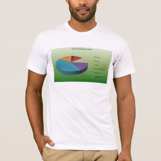 culturegraph tribe called quest tee