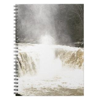 Cumberland Falls Big South Fork Kentucky Notebook