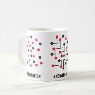 CUP WITH PHRASE