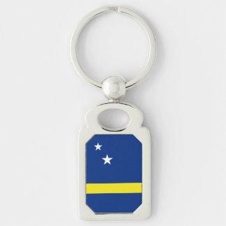 Curacao Flag Keychain