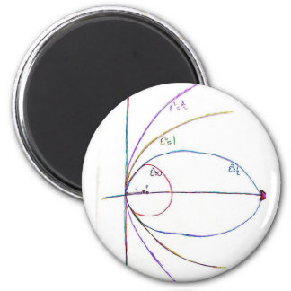 Curves of the Second Order 2 Inch Round Magnet