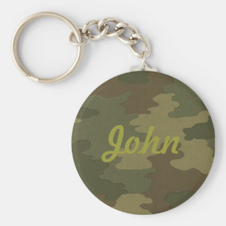 Custom Dark Camouflage Key Chain