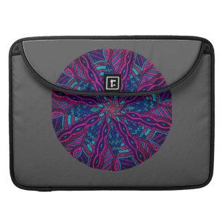 Custom Macbook Pro Sleeve