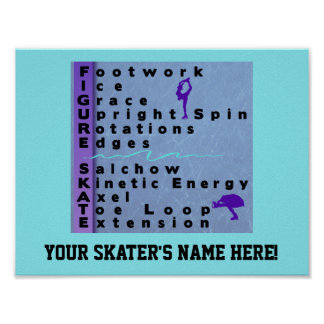 Custom Name Figure Skater Poster