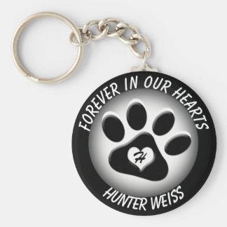 Custom Pet Memorial Basic Round Button Keychain