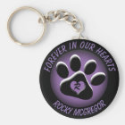Custom Pet Memorial with Changeable Colours Keychain